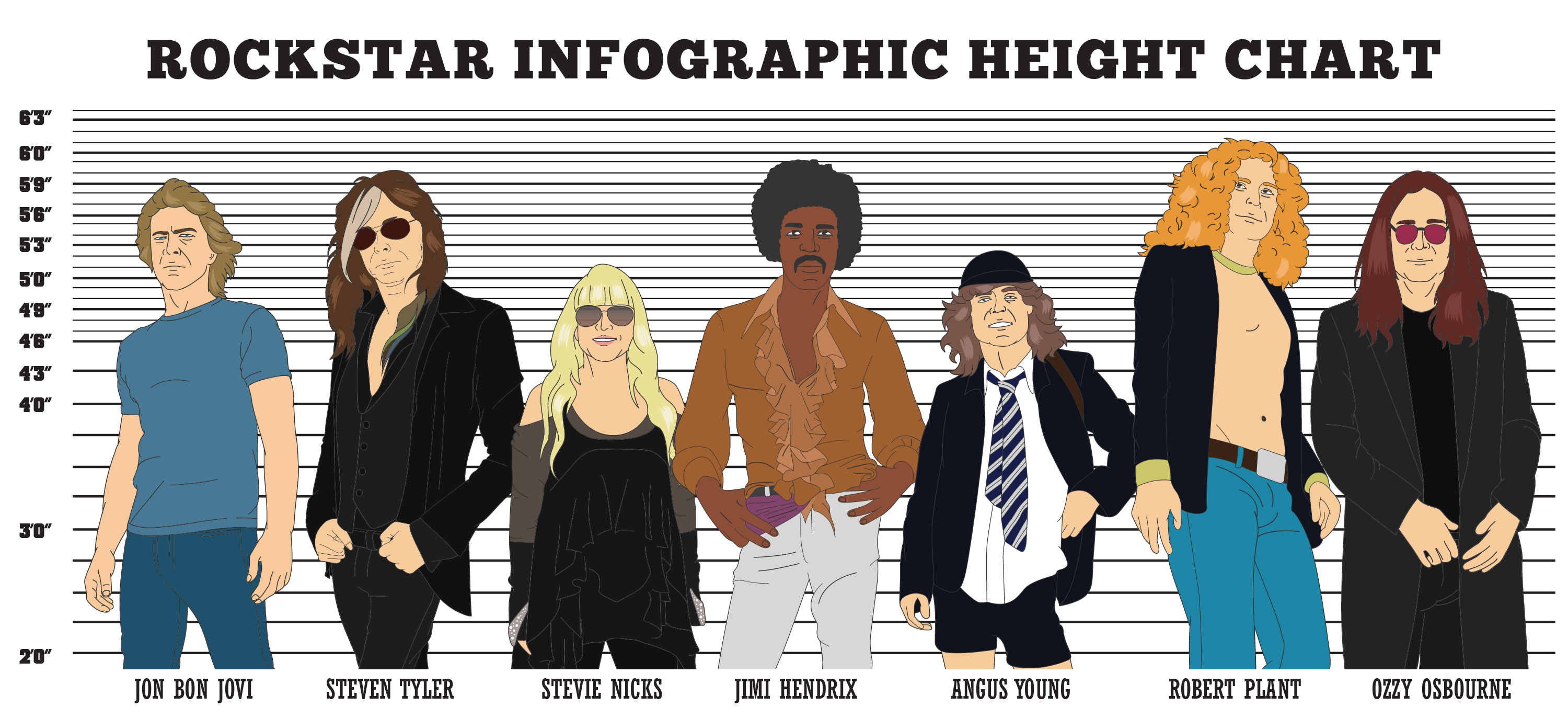 how tall are some famous rockstars we made a chart so you can see society of rock. Black Bedroom Furniture Sets. Home Design Ideas
