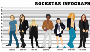 How Tall Are Some Famous Rockstars? We Made A Chart So You Can See