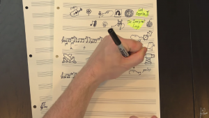 """Led Zeppelin's """"Immigrant Song"""" Explained With Doodles Makes Total Sense"""
