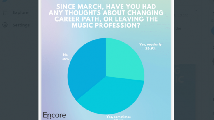 Based On A Survey, 64% Of Musicians Are Thinking Of Quitting   Society Of Rock Videos